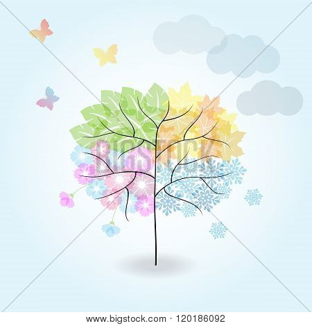 Four Seasons Tree: Spring, Summer, Autumn, Winter.