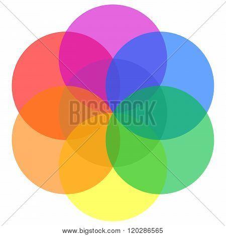 Nice Symmetric Mandala
