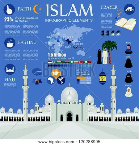Islam infographic with the white mosque landscape.  Vector illustration