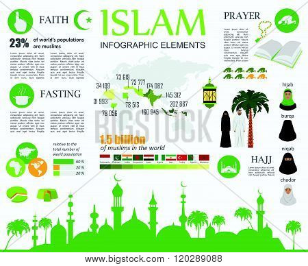 Islam infographic. Landscape of the mosque and palm trees. Vector illustration