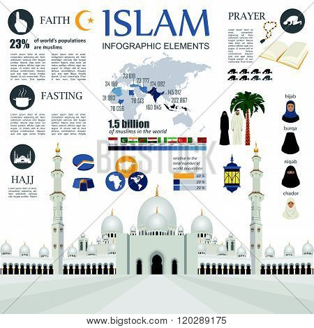 Islam infographic. Graphic. Muslim culture. Vector illustration