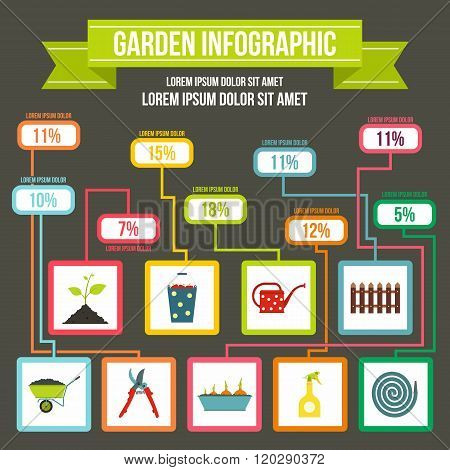 Garden work infographic. Garden work infographic art. Garden work infographic web. Garden work infographic new. Garden work infographic www. Garden work infographic app. Garden work infographic big