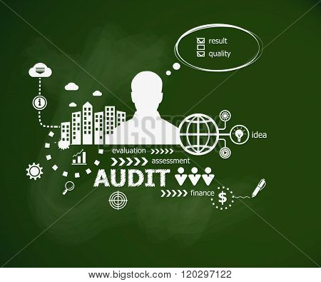 Audit Concept And Man. Typographic Poster.