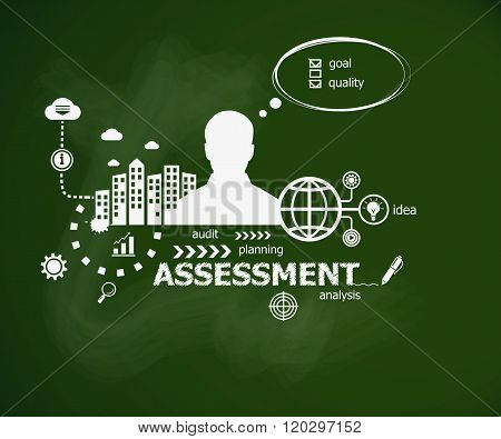 Assessment Concept And Man. Typographic Poster.