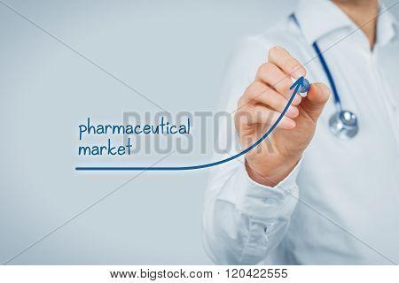 Growing Pharmaceutical Market