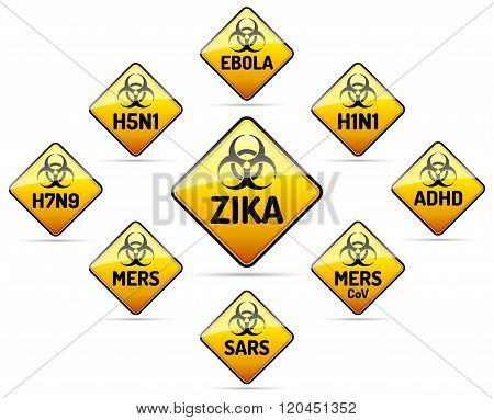 Zika, Mers, Sars, H5N1 Biohazard Virus Sign