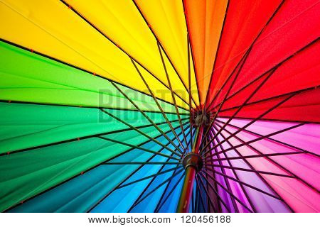 rainbow spectrum multicolored background of an umbrella spokes