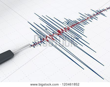 Seismic Activity Graph
