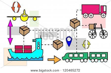 Illustration Of Logistics Transport Movements