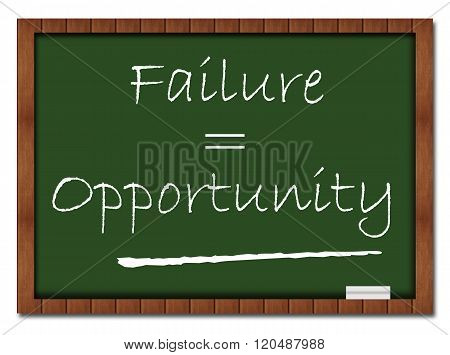 Failure Equals Opportunity Classroom Board