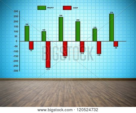 Cost And Profit Chart