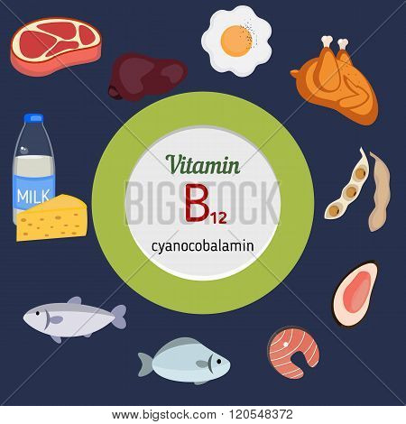 Vitamin B12 Or Cobalamin Infographic