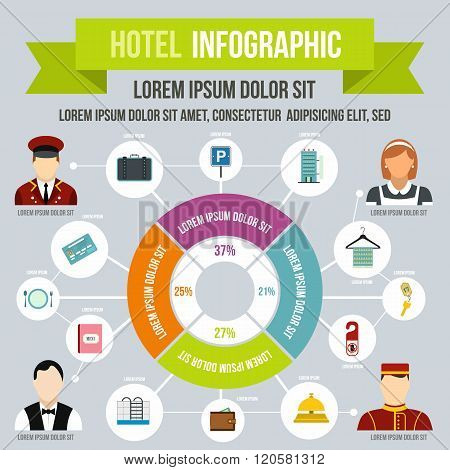 Hotel infographic. Hotel infographic art. Hotel infographic web. Hotel infographic new. Hotel infographic www. Hotel infographic app. Hotel infographic big. Hotel infographic best