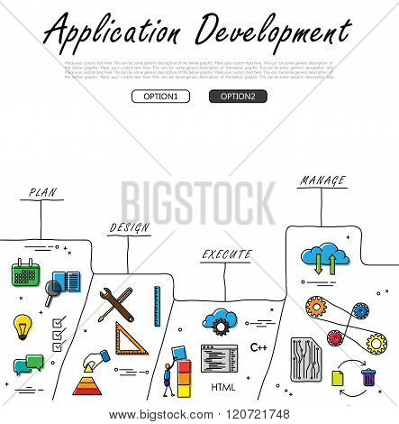 Hand Drawn Line Vector Doodle Of Concept Of Application Development