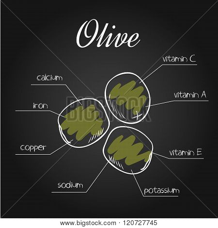 Vector Illustration Of Nutrients List For Olive On Chalkboard Backdrop