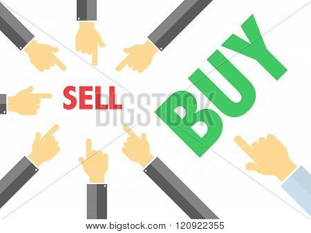 Sell Or Buy  - Contra cyclical  / Trend Concept , Buying Selling