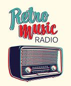 Vector Banner For Radio Station With An Old Radio Receiver And Inscription Retro Music Radio. Radio  poster