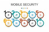 Mobile Security Infographic Design Template.mobile Phishing, Spyware, Internet Security, Data Protec poster