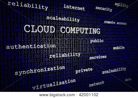 Cloud Computing 3D Text