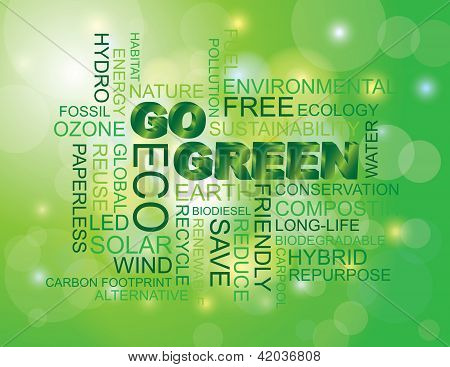 Go Green Word Cloud Green Background