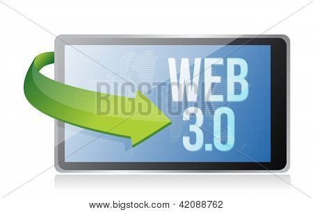 Word Web 3.0 On A Tablet, Seo Concept