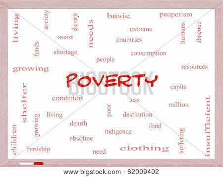 Poverty Word Cloud Concept On A Whiteboard