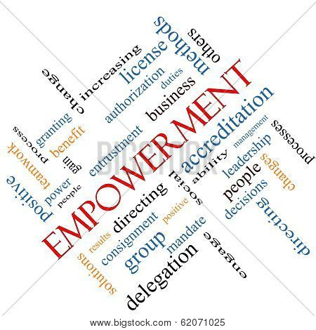 Empowerment Word Cloud Concept Angled