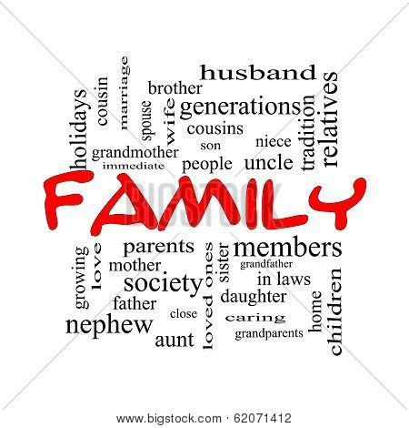 Family Word Cloud Concept In Red Caps