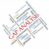 Gap Analysis Word Cloud Concept Angled