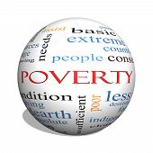 Poverty 3D Sphere Word Cloud Concept