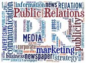 Public Relations in word collage