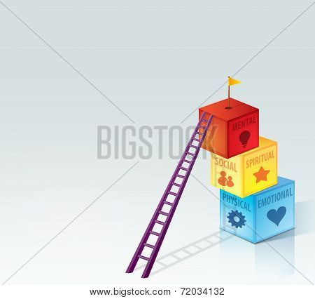 5 Dimensions of Personal Development, Health & Growth Concept with Boxes and Ladder