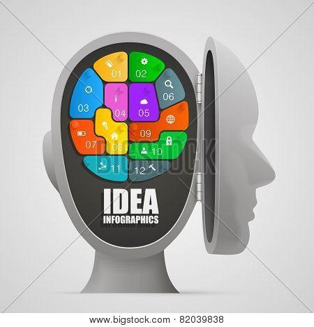 Puzzle brain in an open head
