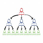 picture of human pyramid  - vector illustration of a pyramid scheme for the structure of the office - JPG