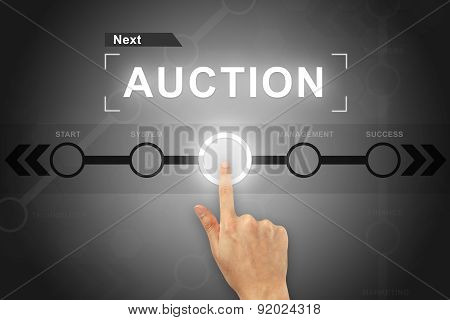 Hand Clicking Auction Button On A Screen Interface