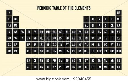 Periodic table of the elements, chemical symbols