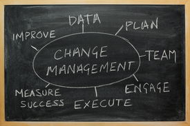 image of change management  - Change Management process and strategy diagram on a blackboard - JPG