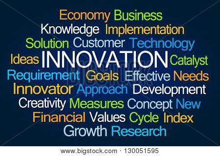 Innovation Word Cloud on Blue Background