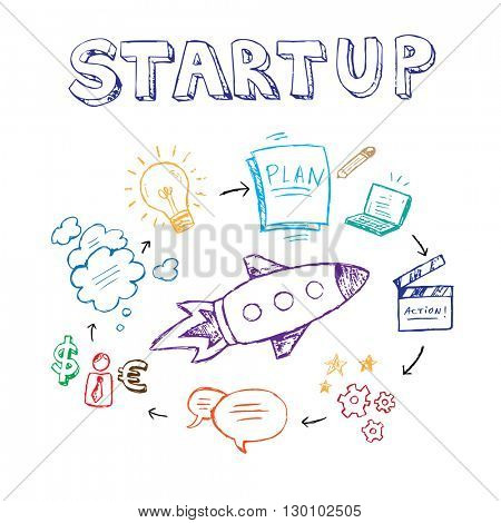 Start Up Business Launch Corporate Concept hand drawn