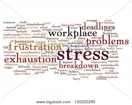 Concept conceptual mental stress at workplace or job abstract word cloud isolated on background