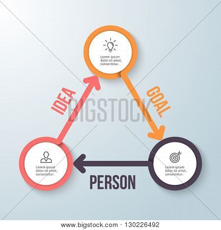 Circular infographics. Business diagram with 3 steps. Vector design element.