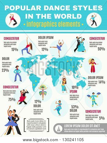 Infographic with icons depicting date of popular dance styles in the world vector illustration