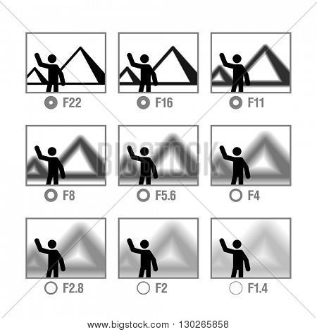 Photography cheat sheet, camera's manual in icons, Aperture. Vector illustration.