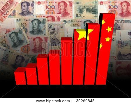 Chinese flag bar chart over Yuan 3d illustration