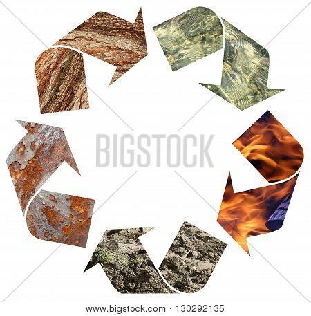 Pentagonal display of Yin-Yang Universe: the five basic element: metal, wood, water, fire, earth