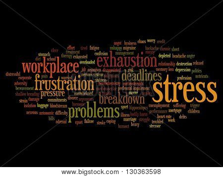 Concept or conceptual mental stress at workplace or job abstract word cloud isolated on background