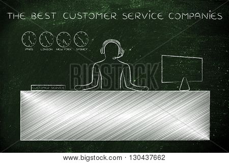 Employee Answering Calls, The Best Customer Service Companies