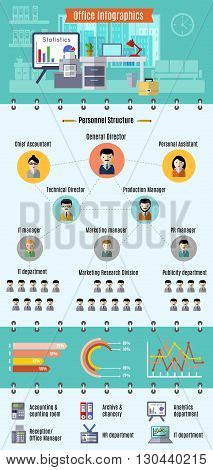 Office infographic set with description of personnel structure in office graphs and charts vector illustration