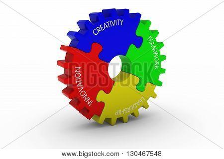 Creativity + Teamwork + Leadership + Innovation Multicoloured Jigsaw Puzzle Cog Wheel - 3D Illustration