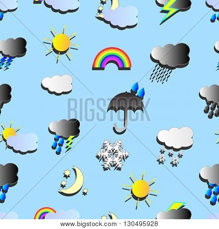 Weather symbols wallpaper that repeats left right up and down